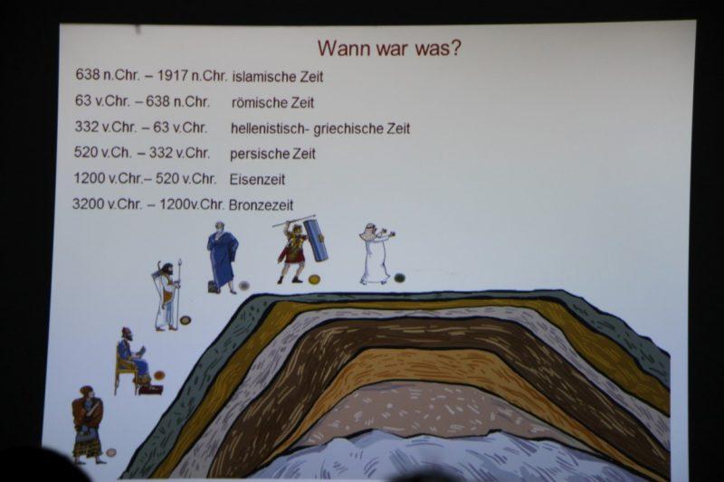 Archäologisches Grundlagenwissen: Der Tell: