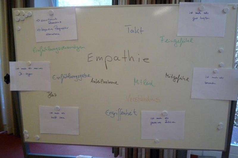 Aspekte von Empathie