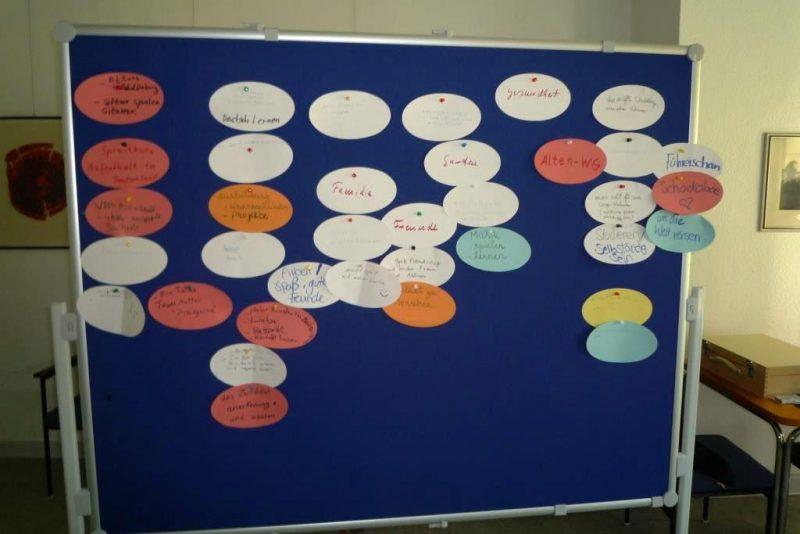 Ziele und Wünsche der Teilnehmerinnen