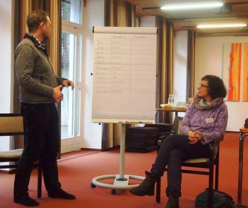 Fortbildner Dr. Delia Freudenreich und Markus Rischen